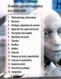 emplois qui vont disparaître dû à l'intelligence artificielle